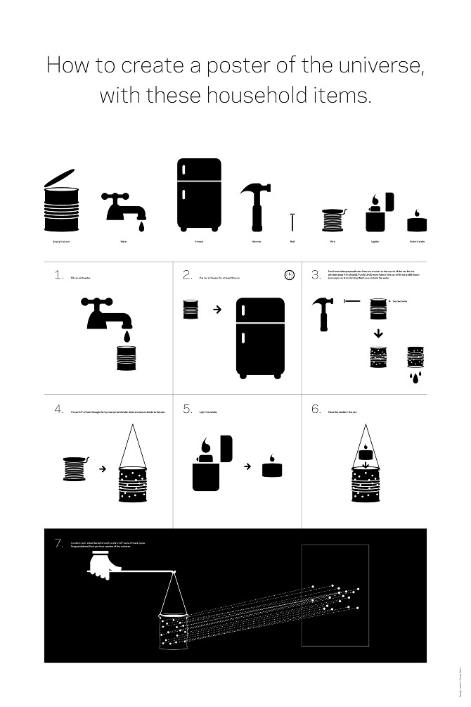 how to poster - james j grady