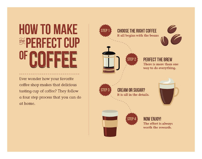 Coffee 101 lindsey burris How to make coffee with a coffee maker